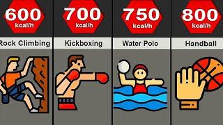 Comparison: Exercise Calorie-Burning