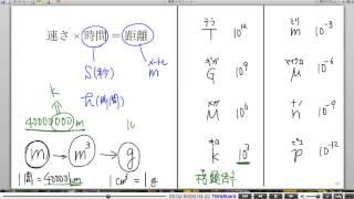高校物理解説講義:「物体の運動」講義3