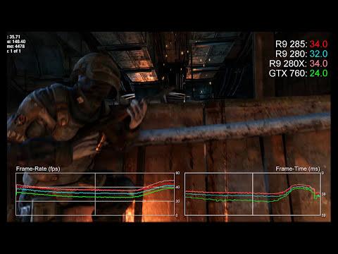 Radeon R9 285 1080p vs GTX 760/R9 280/R9 280X Benchmarks