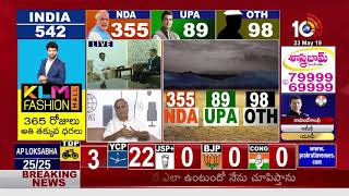 Big Discussion On Election Results 2019 | YS Jagan Wins in AP, BJP Wins In Center  News
