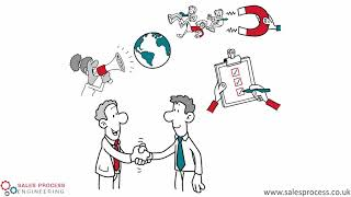 Sales Process Engineering: Sales & Marketing Strategy