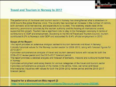 Norway Travel and Tourism Market