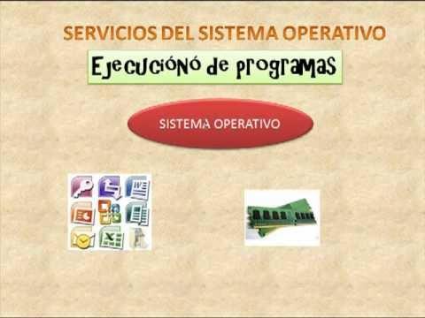 Sistema Operativo (estructura)1