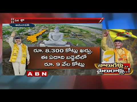 Developments in Andhra Pradesh under Chandrababu Naidu's 4 Years of Governance | Special Focus