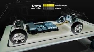 Nissan LEAF Battery technology