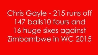 World Cup 2015 - Chris Gayle 215 off 147 balls against ZIM - Slideshow