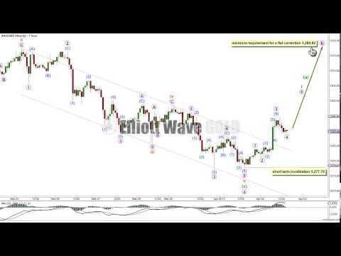 Gold Elliott Wave Technical Analysis - 2nd April, 2014