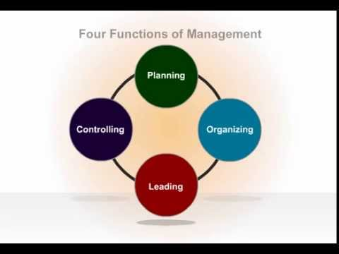 four functions of management abstract 4 basic functions of management process are planning, organizing, leading and controlling that managers perform to achieve business goals.