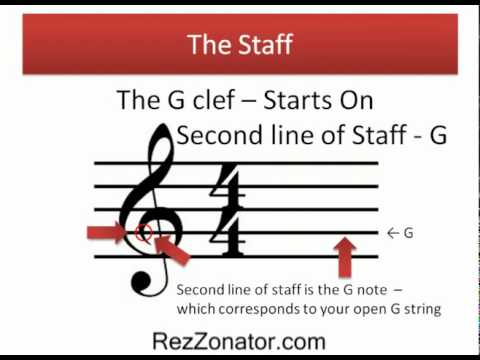 How To Read Guitar Sheet Music - Intro - Notation and tab