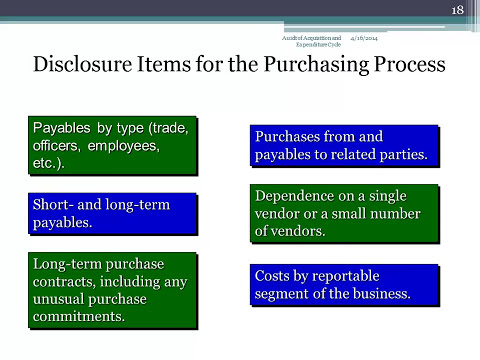 Auditing: Acquisition & Expenditure Cycle: Lecture 13 - Professor Helen Brown Liburd (Spring 2014)