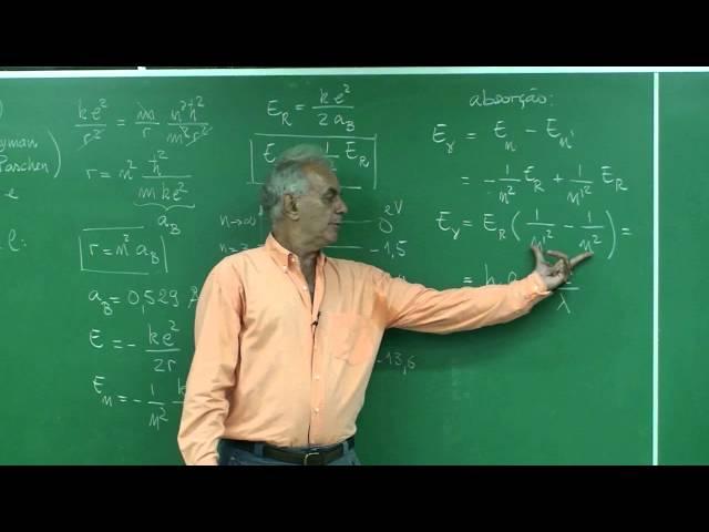 Modelo de Bohr: Espectros de Absorção e de Emissão