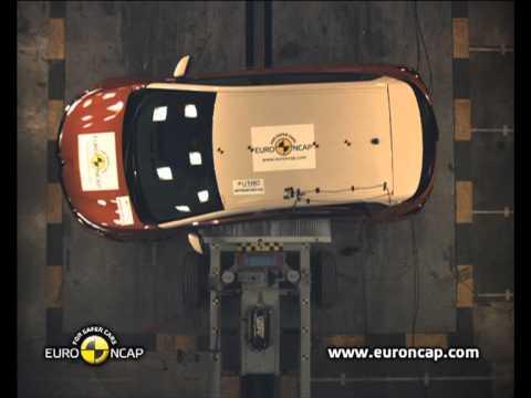 Euro NCAP | Renault CAPTUR | 2013 | Краш-тест