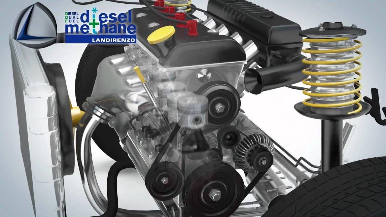 Landi Renzo Dual Fuel Diesel Cng Youtube