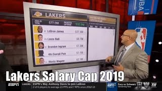 Lakers projected $32.5M salary cap space revealed by Bobby Marks