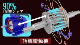 誘導電動機の仕組みとは?