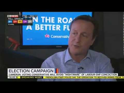 David Cameron Defends Right To Buy