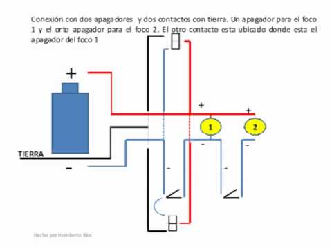 Conexion electrica youtube for Esquema piscina