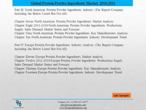 Global Protein Powder Ingredients Market 2020- Analysis and Trends research n reports