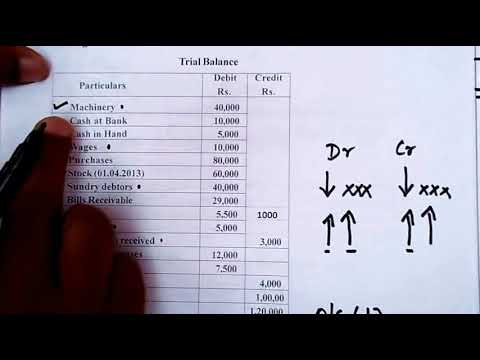Final accounts with 14 adjustments in english ( with solved problem) - in very simple method