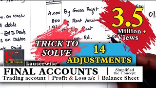 Final accounts with [14 Adjustments] Simple logic with example problem ( by:- kauserwise)