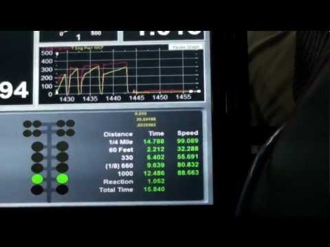 How to Tune Using a Mustang Dyno