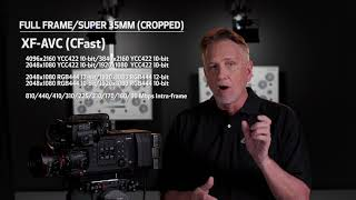 01. How-To: Canon EOS C700 FF Digital Recording Options