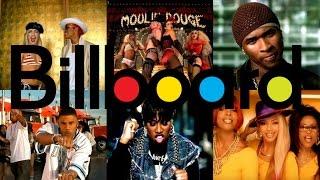 download lagu Billboard Hot 100 - Top 20 Summer Hits 2001 gratis