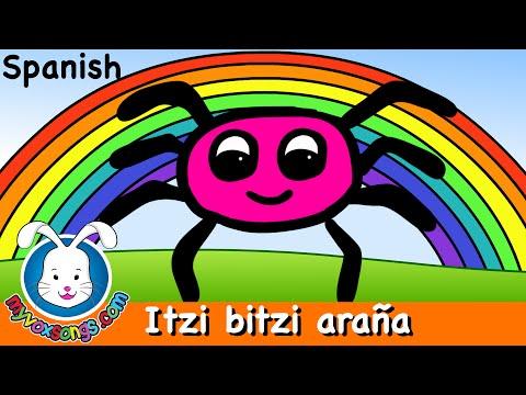 Itzi bitzi araña  | música para niños