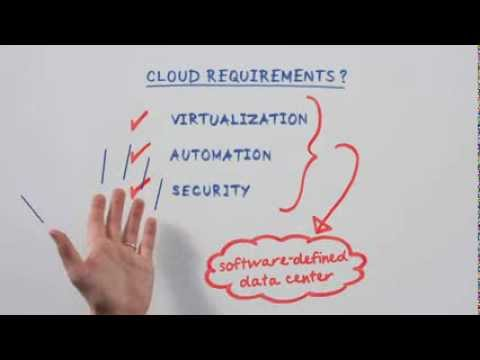 Software Defined Datacenter Vmware Vmware Software-defined