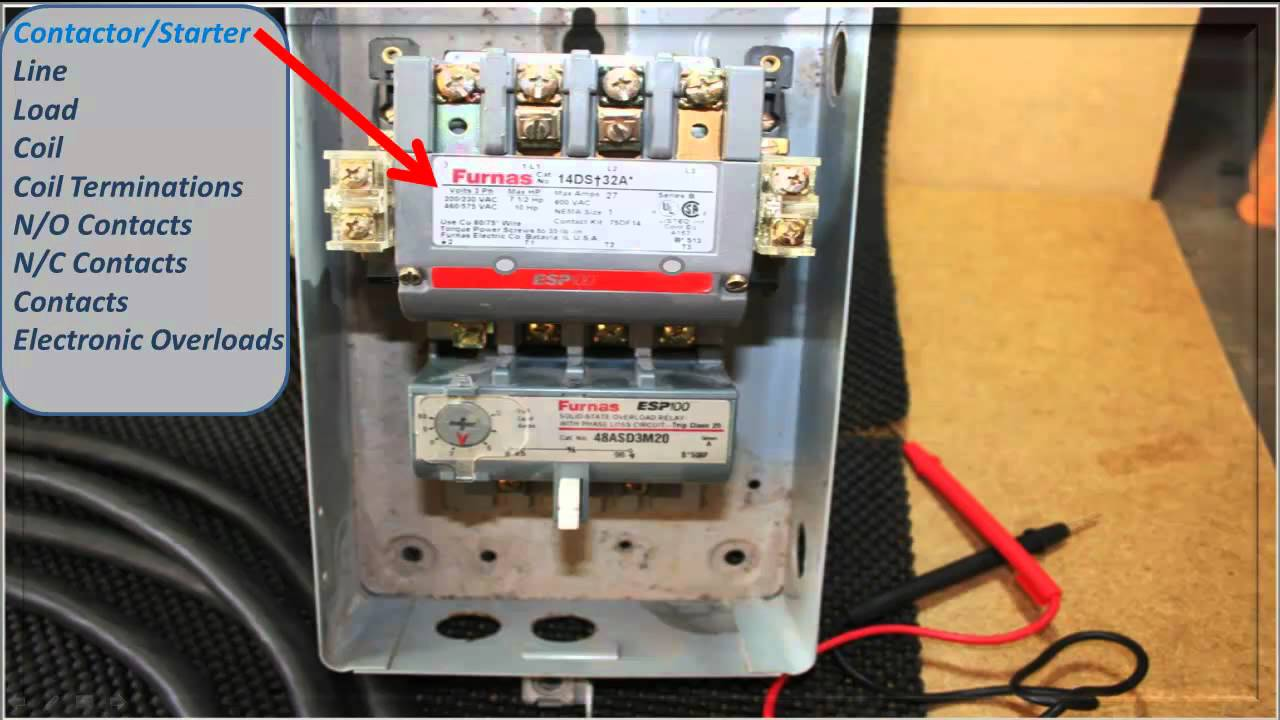 Basic Contactor Starter Components