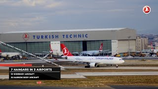 TURKISH TECHNIC FUAR - TANITIM FİLMİ