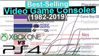 Best Selling Video Game Consoles (Growth Evolution 1982 -2019)