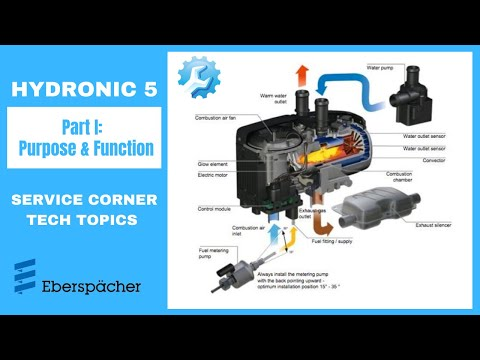 Hydronic 5 Coolant Heater I Purpose And Function Youtube