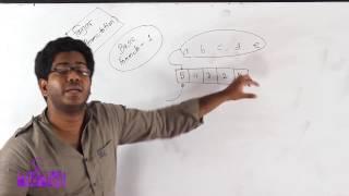 02. Basic Formula-1 Part 01 | মূল সূত্র-০১ পর্ব ০১ | OnnoRokom Pathshala