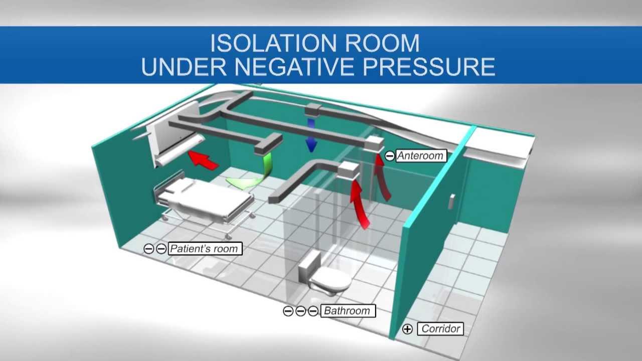 Positive Pressure Room In Hospital