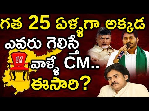 political sentiment in AP towards CM chair || savitru concepts