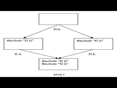 Clique e veja o vídeo Curso Lógica de Programação - Programação Modular