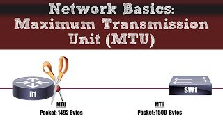 Network Basics - Maximum Transmission Unit (MTU)