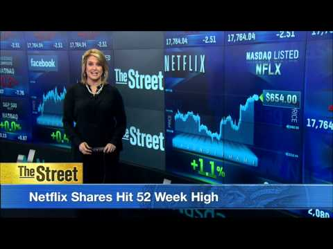 Shares of Netflix Hit 52 Week High, Possible Share Split, New Content