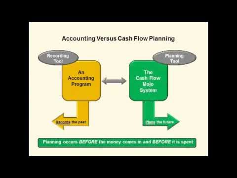 Cash Flow Software - Take the Demo Tour of This Special Cash Flow Software - Need  Cash Flow Mojo?
