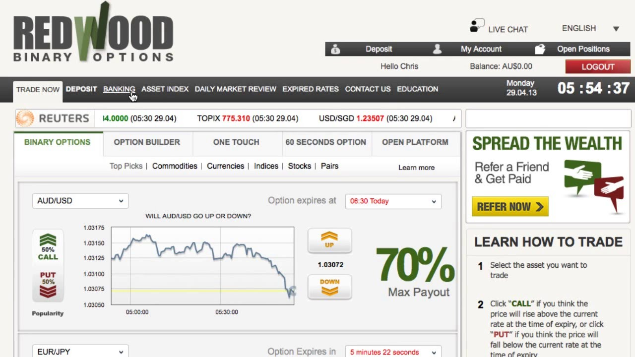 Redwood binary options regulated