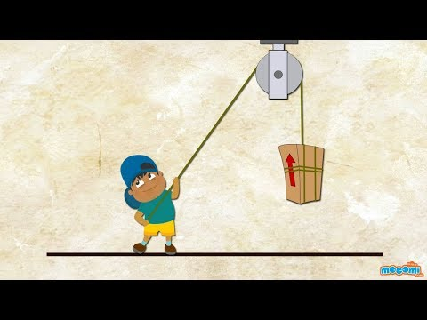 Simple Machines - What is a pulley | Lessons for kids