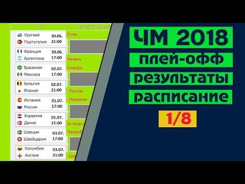 Футбол. Чемпионат мира 2018. Плей-офф. 1/8. Результаты. Расписание. Россия Испания.