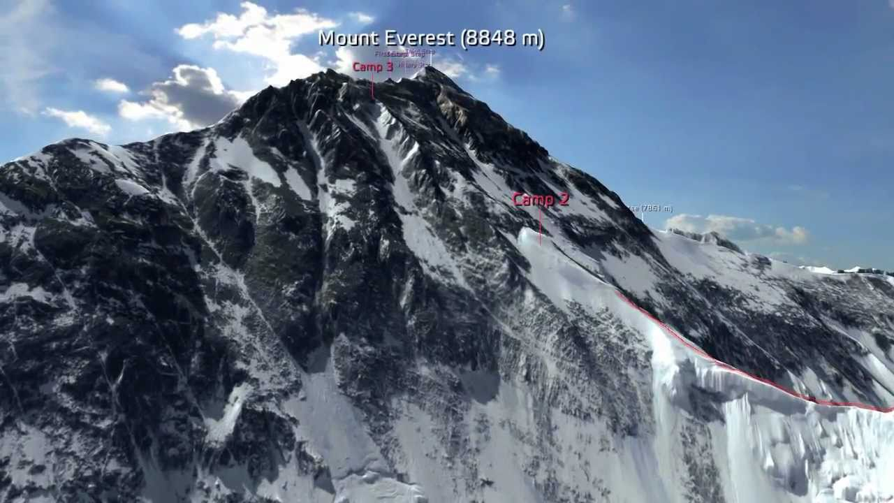 Virtual Flight Mount Everest In 3d Virtueller