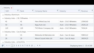 How to use  Telerik Grid in MVC4 application