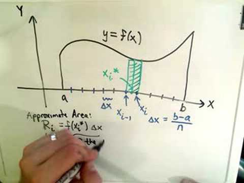 The Definite Integral - Understanding the Definition