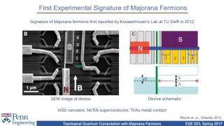 Topological Quantum Computation using Majorana Fermions