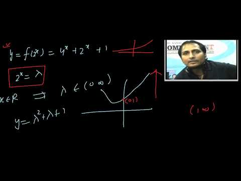 Composite Function 1 For Iit Jee video