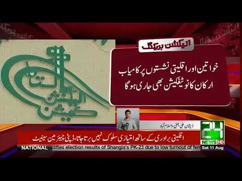General Election 2018 Final Phase Will Be Completed Today | 24 News HD