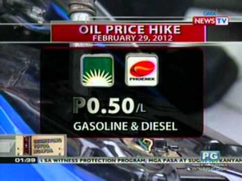 OC: Oil Price Hike (Deb. 29, 2012)